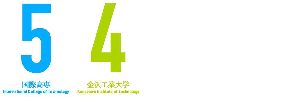 グローバルイノベーターを目指す高専から大学院までの5+4の9年間一貫教育(4つの学びのステージ)